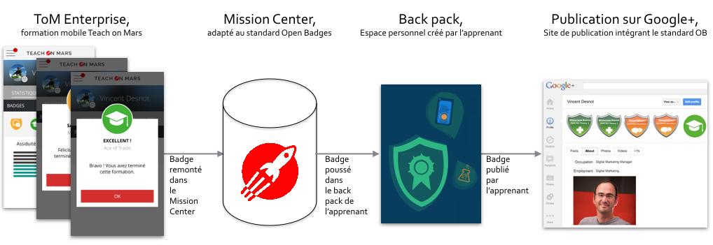 Open badges.001