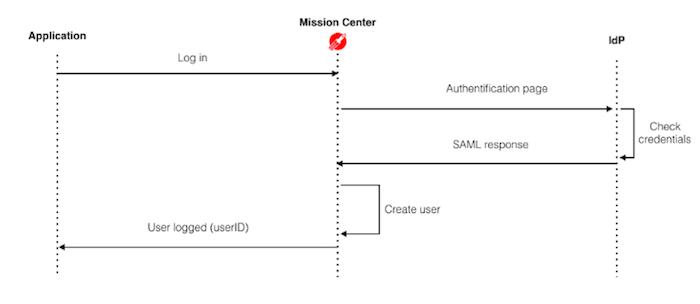 Teach on Mars Enterprise application: release of version 17.4