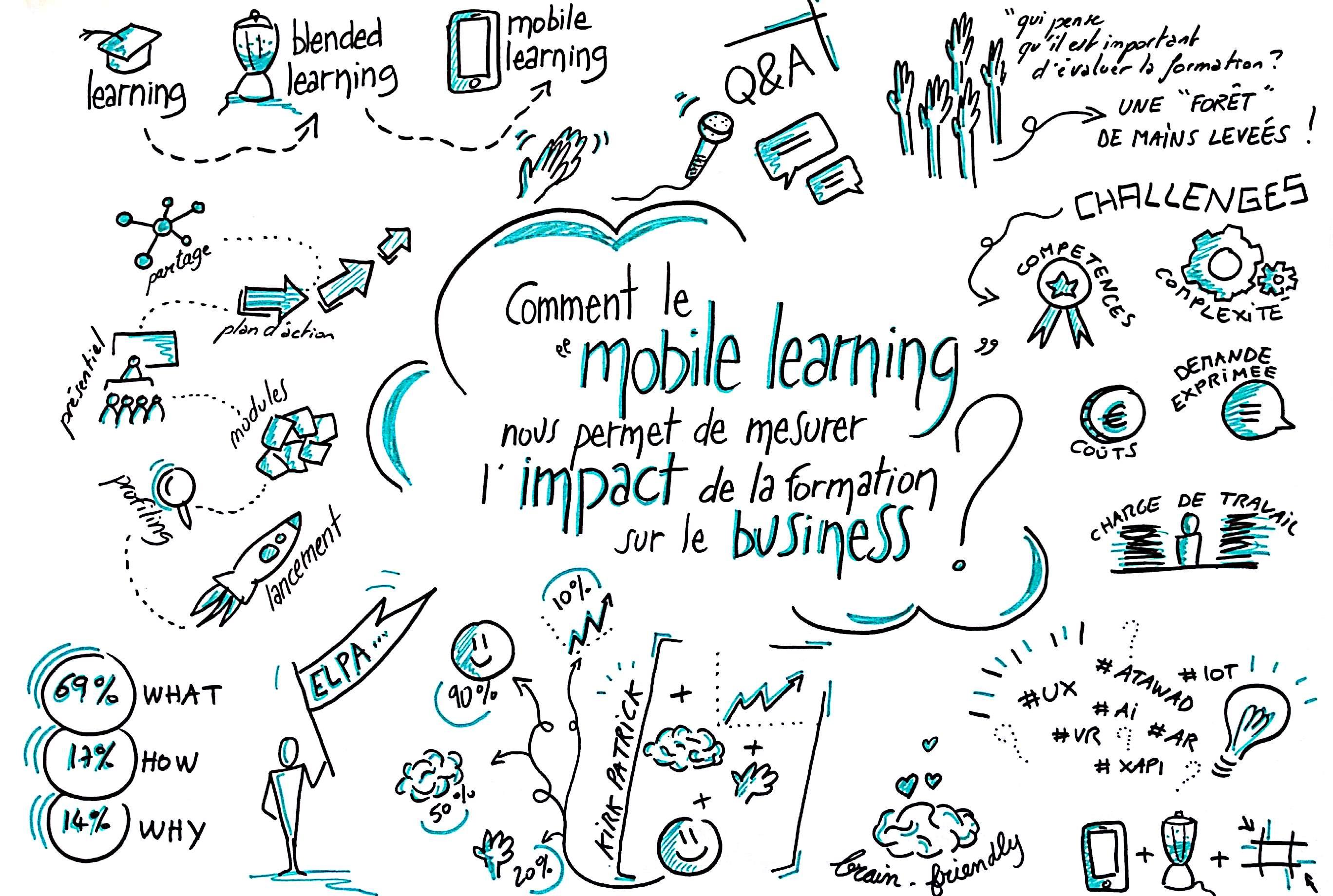 Sketchote de la conférence de Jérôme Wargnier, sur l'impact de la formation sur le business de l'entreprise