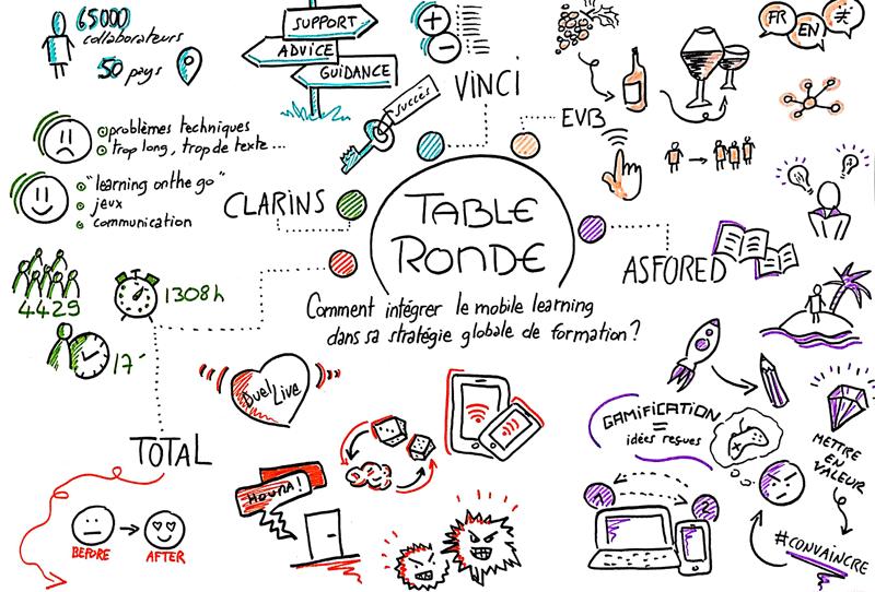 Sketchnote de la Table Ronde