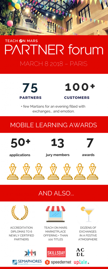 Teach on Mars Partner Forum 2018 in numbers and pictures