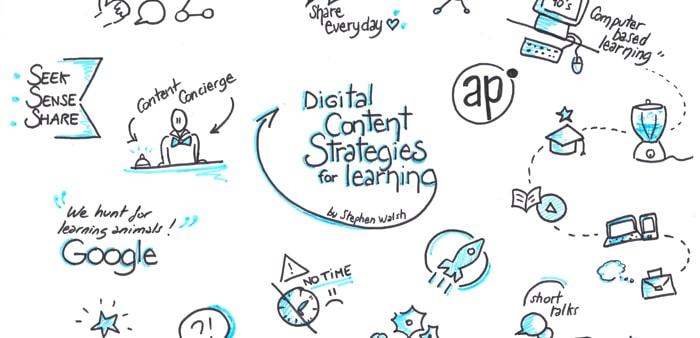 Sur-mesure, sur étagère ou curation de contenu… Construire une offredigital learningqui cartonne !